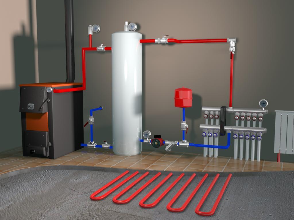 Системы отопления Reventon